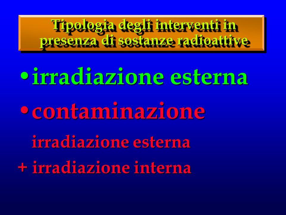 Tipologia degli interventi in presenza di sostanze radioattive irradiazione esterna irradiazione esterna contaminazione contaminazione irradiazione es