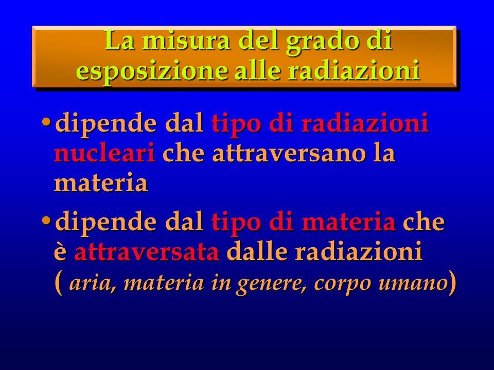 La misura del grado di esposizione alle radiazioni dipende dal tipo di radiazioni nucleari che attraversano la materia dipende dal tipo di radiazioni