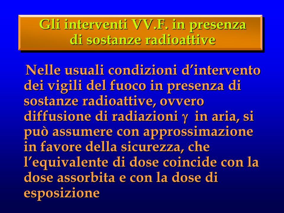 Gli interventi VV.F. in presenza di sostanze radioattive Nelle usuali condizioni dintervento dei vigili del fuoco in presenza di sostanze radioattive,