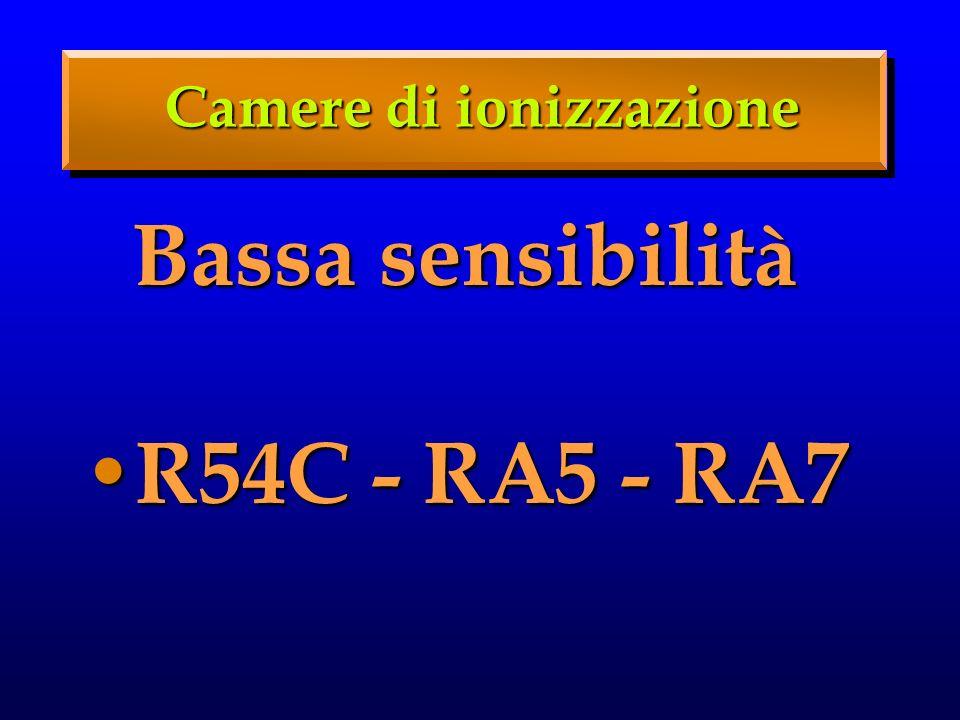 Camere di ionizzazione Bassa sensibilità Bassa sensibilità R54C - RA5 - RA7 R54C - RA5 - RA7