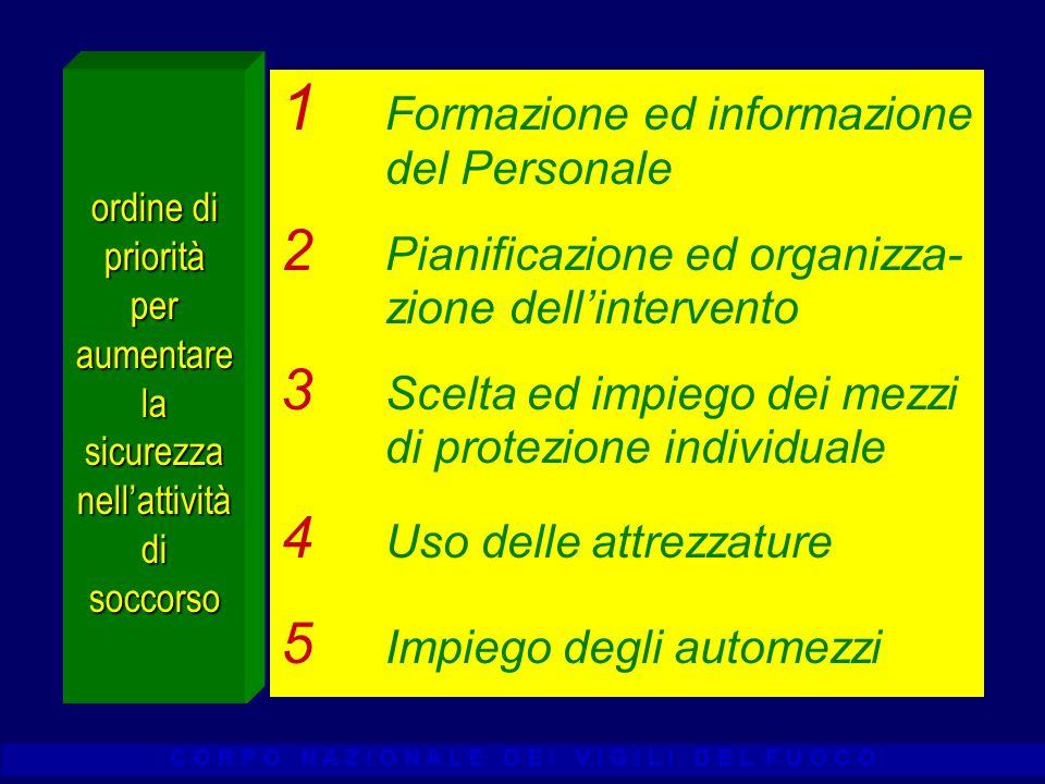 C O R P O N A Z I O N A L E D E I V I G I L I D E L F U O C O 1 Formazione ed informazione del Personale 2 Pianificazione ed organizza- zione dellinte