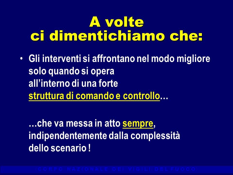 C O R P O N A Z I O N A L E D E I V I G I L I D E L F U O C O T italian S.O.P: model