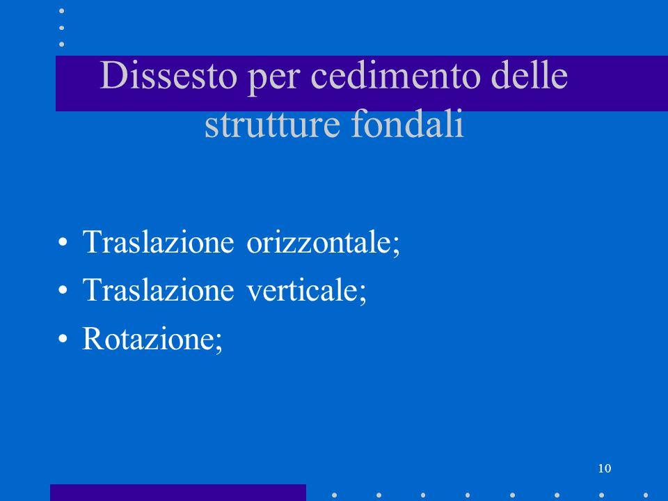 10 Dissesto per cedimento delle strutture fondali Traslazione orizzontale; Traslazione verticale; Rotazione;