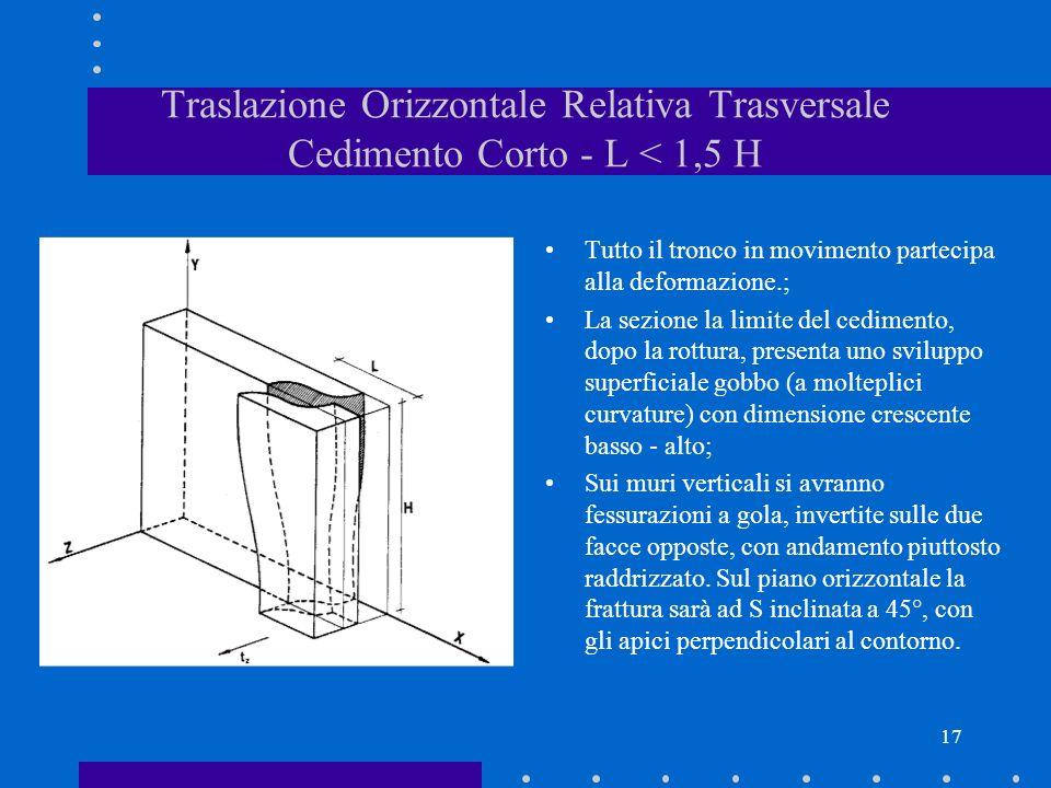 17 Traslazione Orizzontale Relativa Trasversale Cedimento Corto - L < 1,5 H Tutto il tronco in movimento partecipa alla deformazione.; La sezione la l