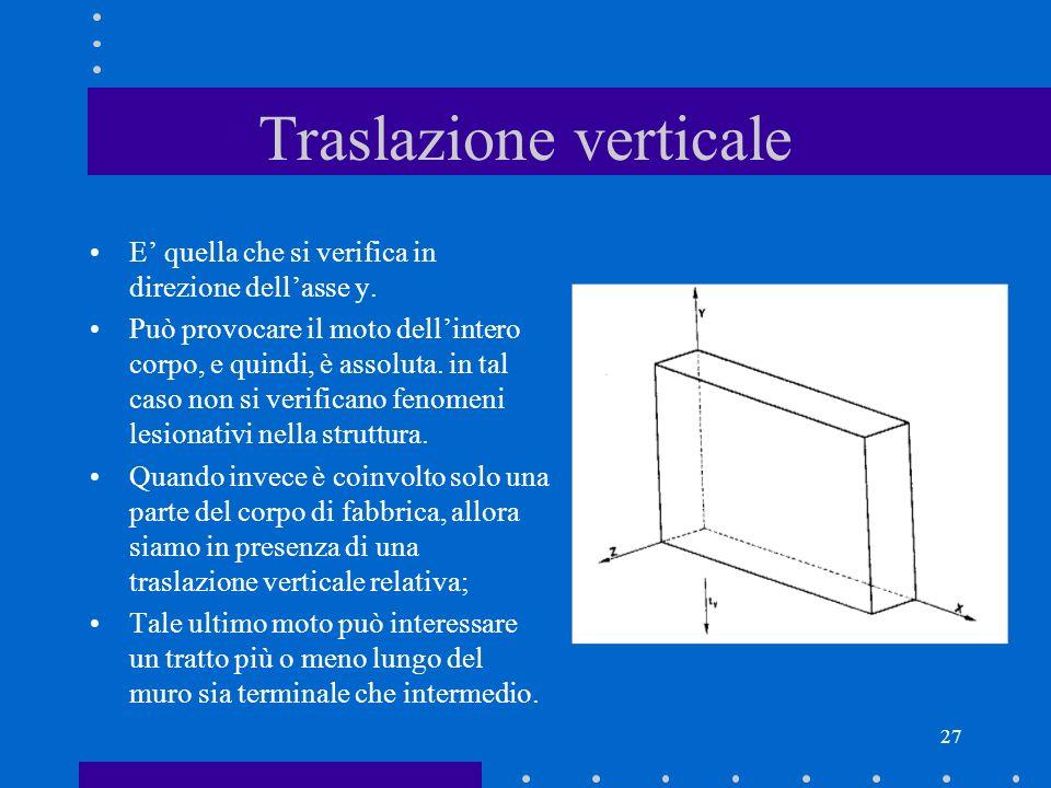 27 Traslazione verticale E quella che si verifica in direzione dellasse y. Può provocare il moto dellintero corpo, e quindi, è assoluta. in tal caso n