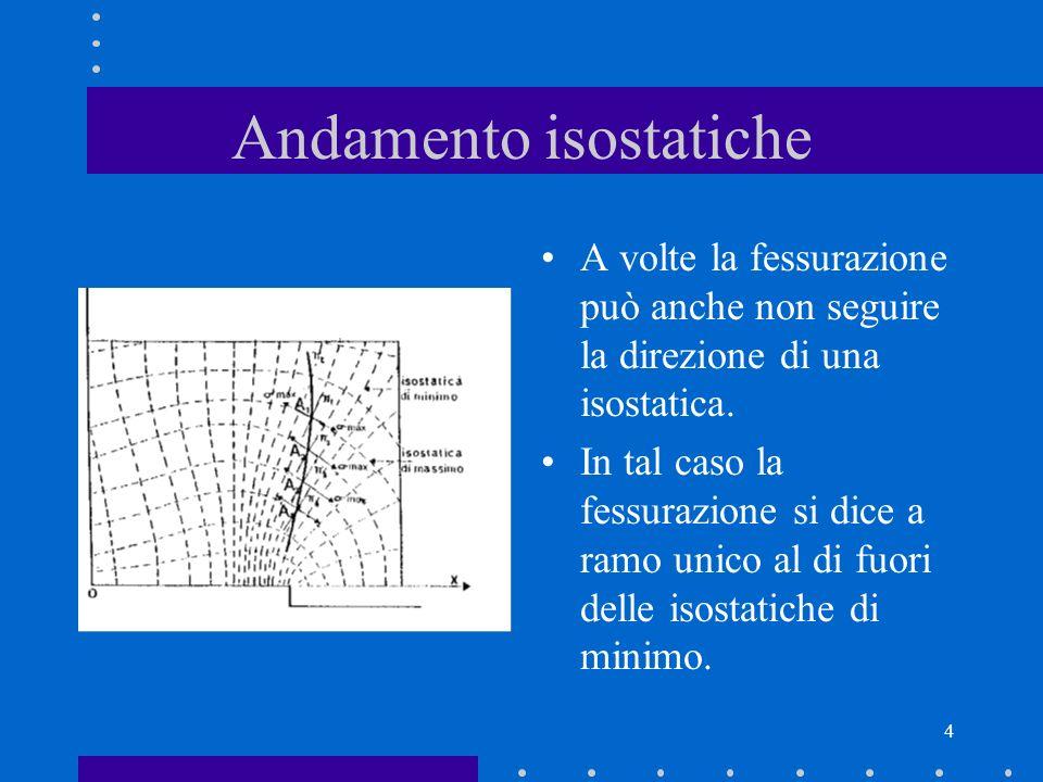 4 Andamento isostatiche A volte la fessurazione può anche non seguire la direzione di una isostatica. In tal caso la fessurazione si dice a ramo unico