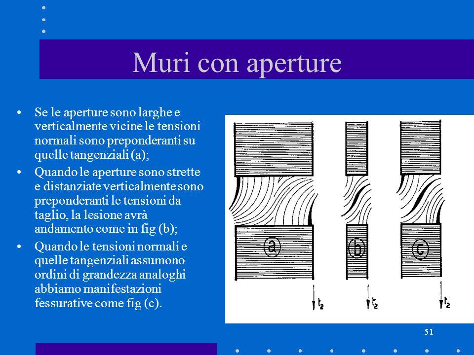 51 Muri con aperture Se le aperture sono larghe e verticalmente vicine le tensioni normali sono preponderanti su quelle tangenziali (a); Quando le ape