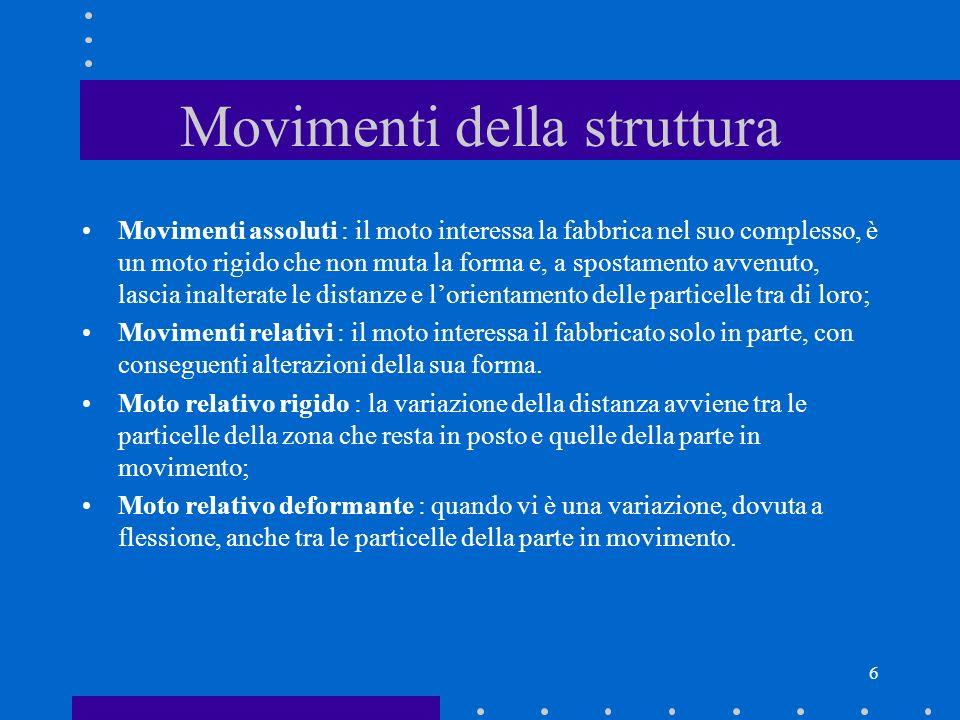 6 Movimenti della struttura Movimenti assoluti : il moto interessa la fabbrica nel suo complesso, è un moto rigido che non muta la forma e, a spostame