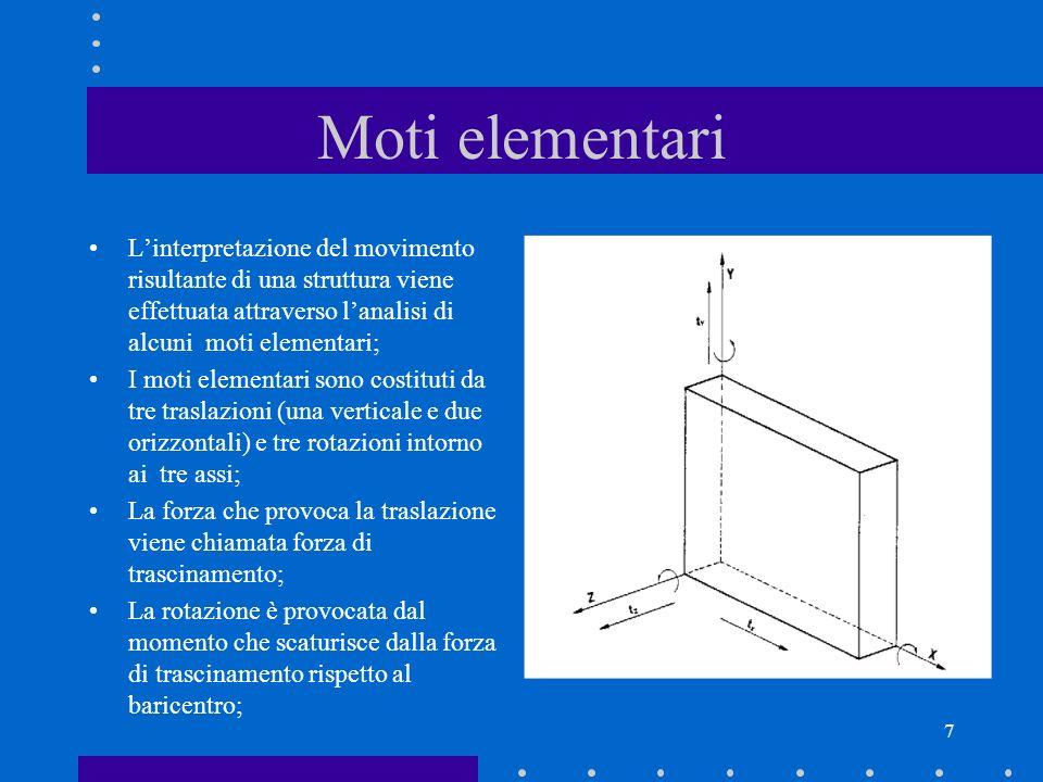 7 Moti elementari Linterpretazione del movimento risultante di una struttura viene effettuata attraverso lanalisi di alcuni moti elementari; I moti el