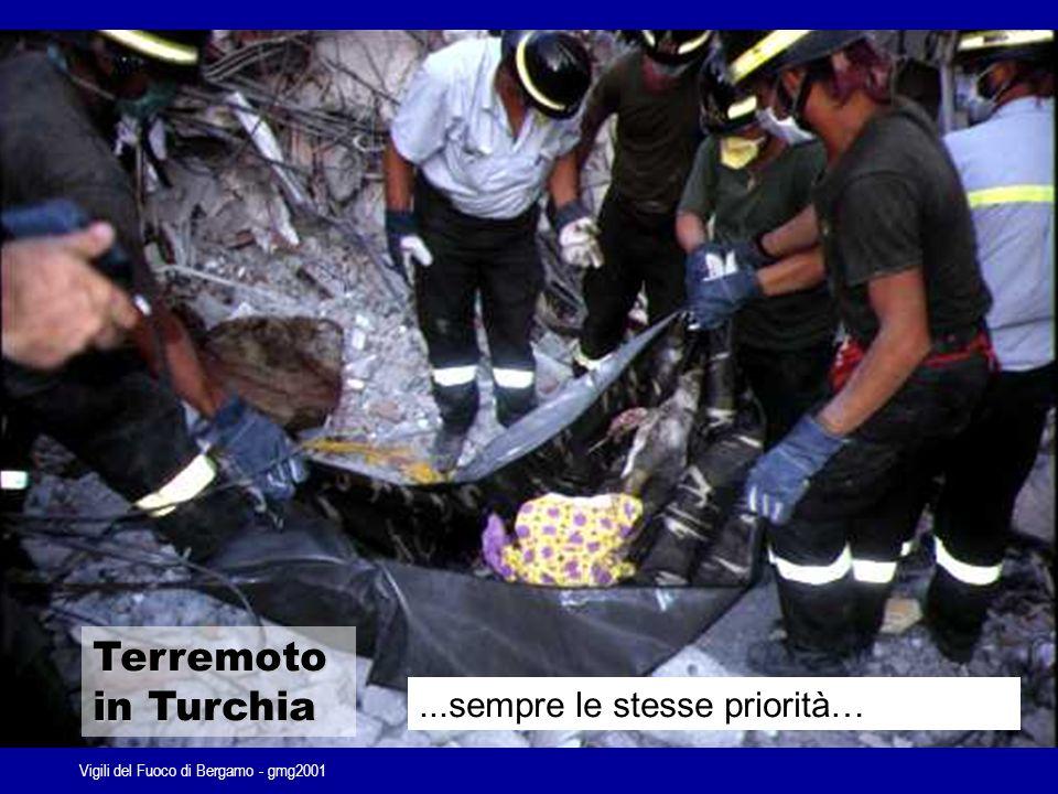 Vigili del Fuoco di Bergamo - gmg2001 Perlustrazione zone distacco frane a Valcanale di Ardesio (Bg) anno 2000 …a volte con mezzi più sofisticati …