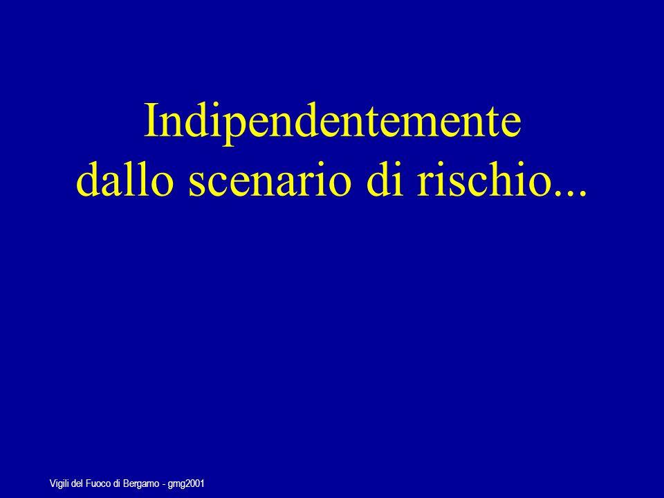 Vigili del Fuoco di Bergamo - gmg2001 U.S.A. Anni 80...sempre le stesse priorità…