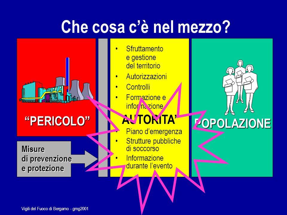 Vigili del Fuoco di Bergamo - gmg2001 Indipendentemente dallo scenario di rischio...