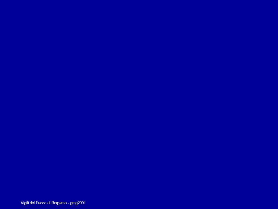 Vigili del Fuoco di Bergamo - gmg2001 Sequenza degli Obiettivi di Protezione Civile durante lemergenza Il soccorso alla popolazione Il soccorso alla popolazione, per il salvataggio di persone intrappolate nelle macerie Il ricovero della popolazione Il ricovero della popolazione fornendo una prima protezione dalle intemperie, assistenza e vettovagliamento La verifica del funzionamento La verifica del funzionamento delle infrastrutture e la messa in funzione dei servizi essenziali La messa in sicurezza La messa in sicurezza delle strutture pericolanti Il progressivo ripristino Il progressivo ripristino delle attività sociali/economiche/produttive ritorno alla normalità L avvio del processo di ritorno alla normalità