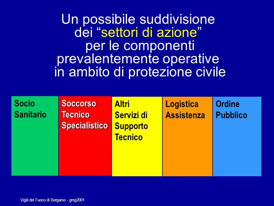 Vigili del Fuoco di Bergamo - gmg2001 A proposito di rischio...