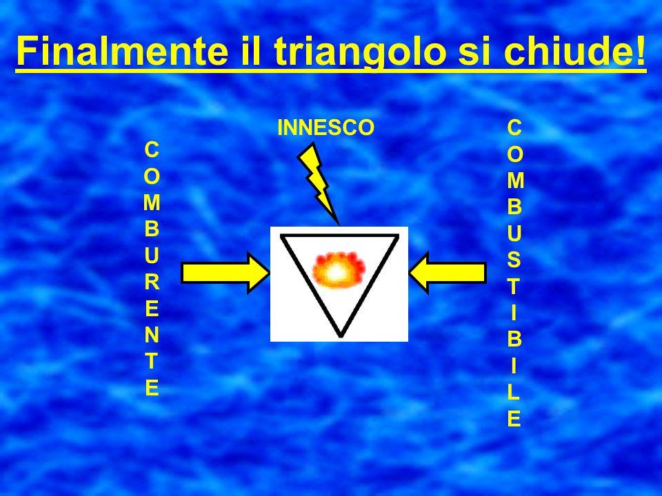 SostanzaTemperatura di accensione (°C) Valori indicativi Acetone540 Benzina250/4OO Gasolio240 Idrogeno560 Alcool metilico455 Carta230 Legno220-250 Gom
