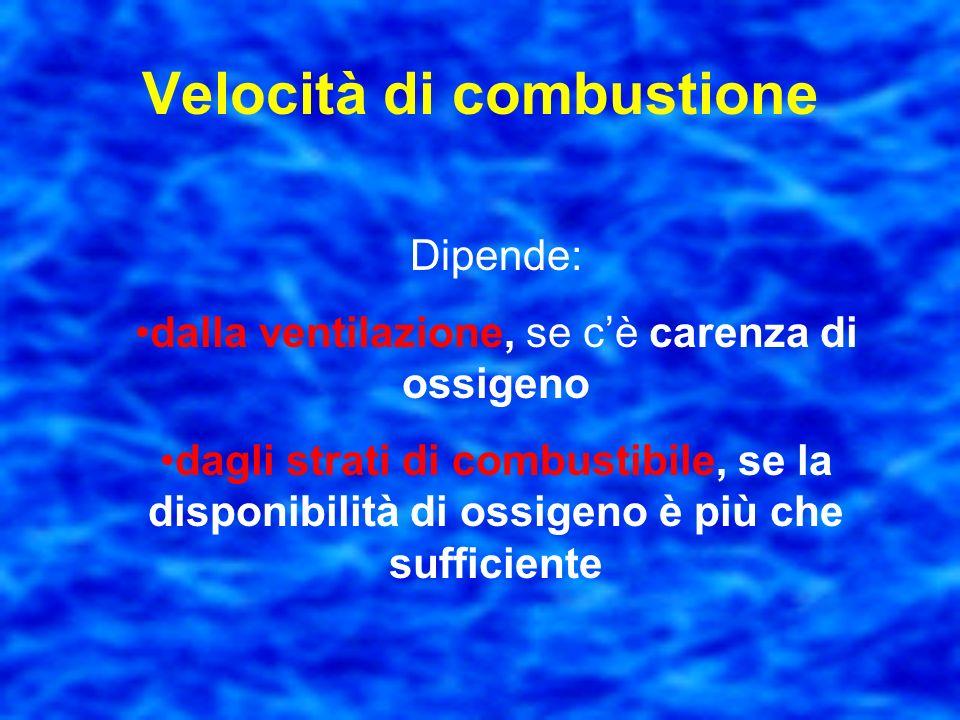 Ventilazione La portata volumetrica daria entrante Q a (litri/ora) che va ad alimentare di comburente lincendio