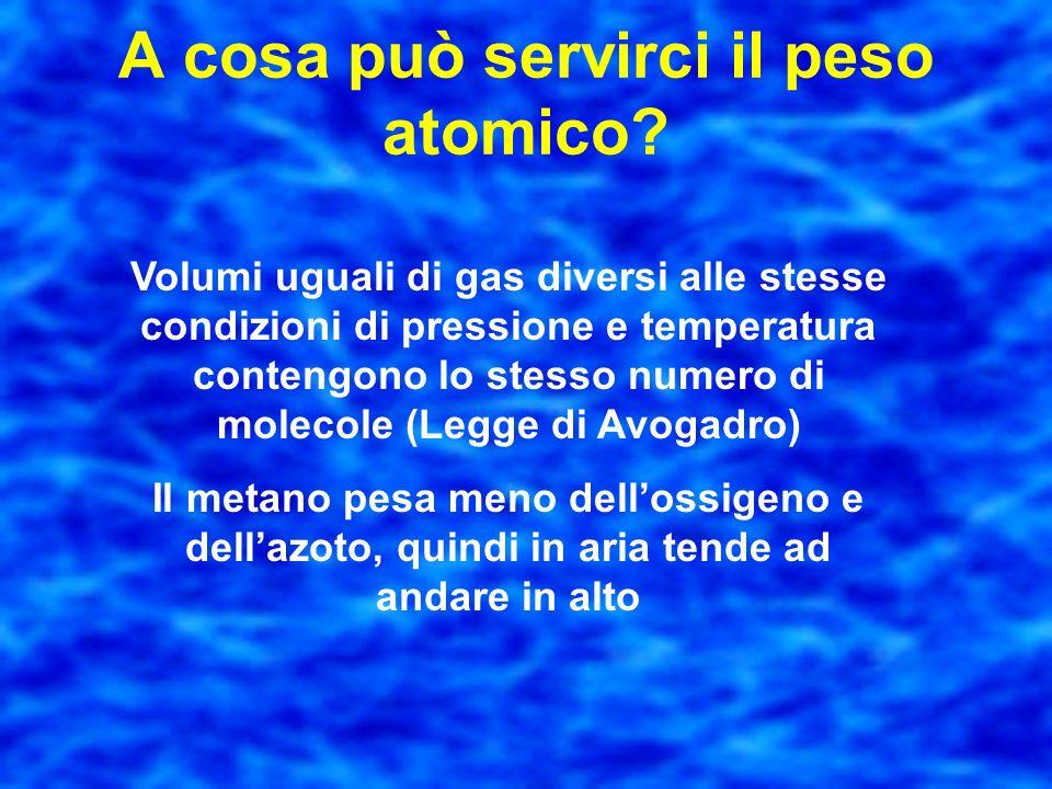 A cosa può servirci il peso atomico? La molecola dellossigeno (O 2 ) pesa 32 unità di massa atomica La molecola dellazoto (N 2 ) pesa 28 unità di mass