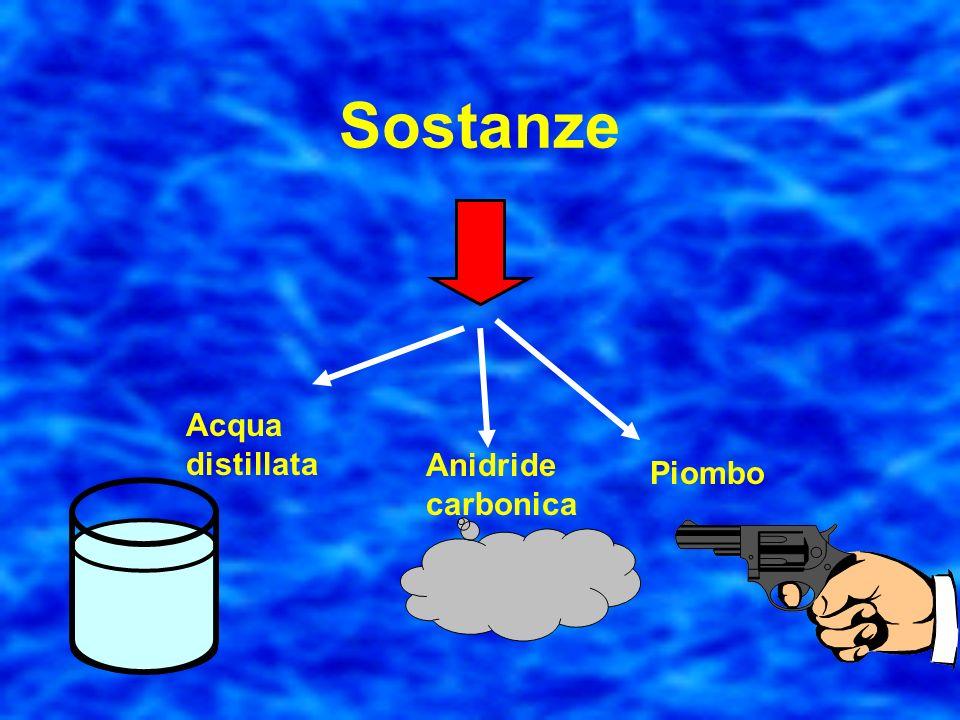 Una sostanza E costituita da molecole La molecola è la più piccola parte di sostanza che mantiene le caratteristiche della sostanza stessa Dunque, una