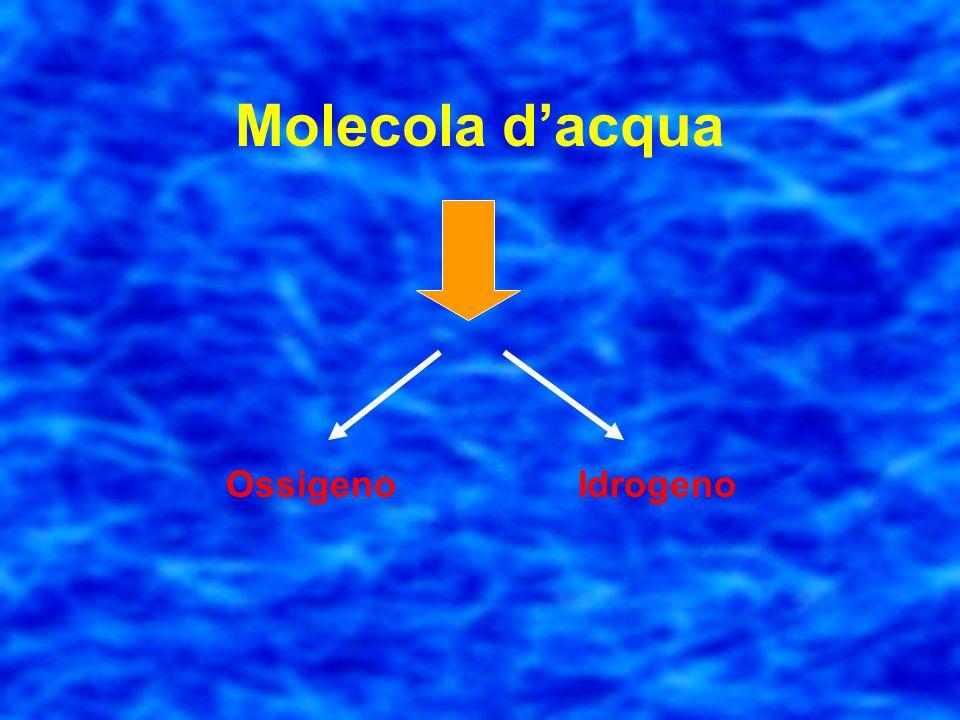 Le molecole Queste sono costituite da una o più particelle dette atomi La molecola dellacqua è costituita da tre atomi: due atomi di idrogeno e uno di