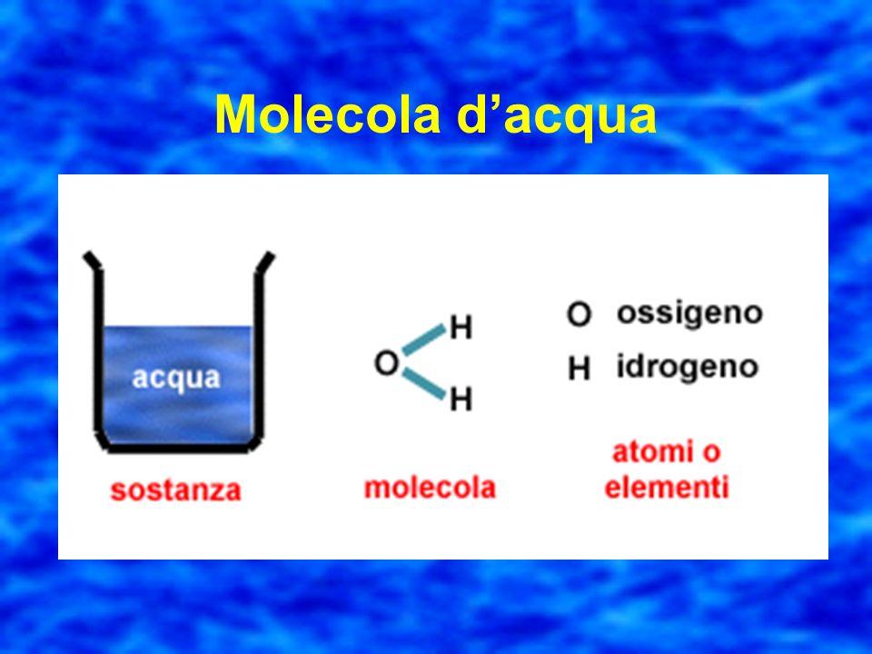 Molecola dacqua OssigenoIdrogeno