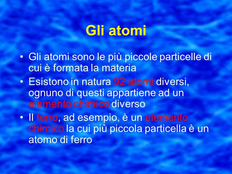 Gli atomi Sono i mattoni fondamentali della materia Tutta la materia, quindi, è costituita da atomi legati tra loro che formano molecole