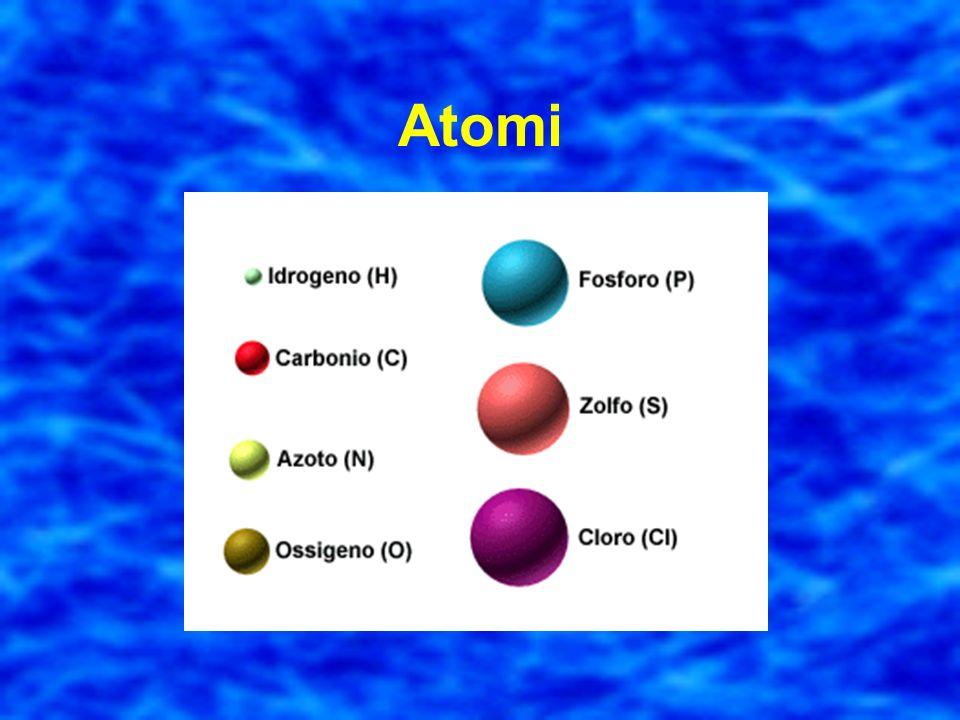 Gli atomi Gli atomi sono le più piccole particelle di cui è formata la materia Esistono in natura 92 atomi diversi, ognuno di questi appartiene ad un