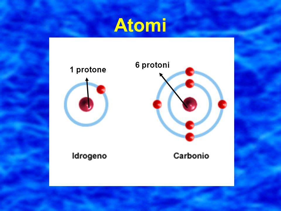 Numero atomico E il numero di protoni presenti nel nucleo di un atomo e ne determina il tipo di elemento Lidrogeno (ottimo combustibile) ha un protone