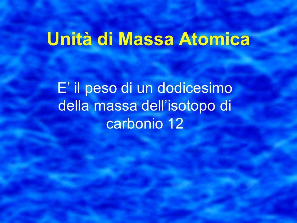 Peso atomico Il peso di un atomo è dato dal peso dei protoni e neutroni presenti nel nucleo, in quanto il peso degli elettroni è trascurabile Quindi i