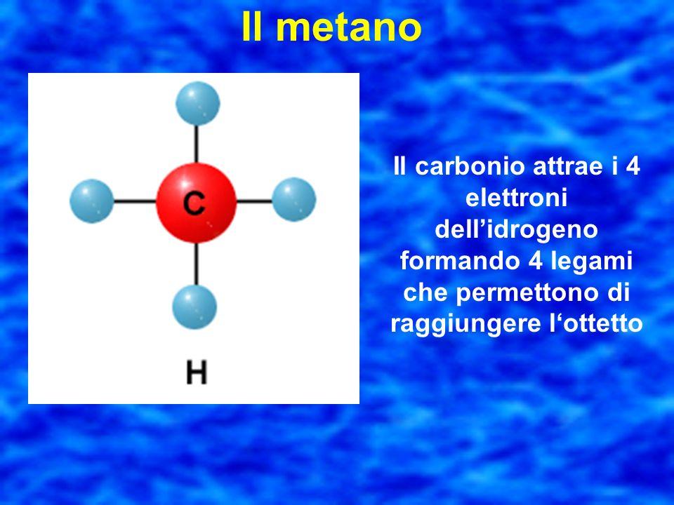Lelemento base della chimica organica e di molte combustioni