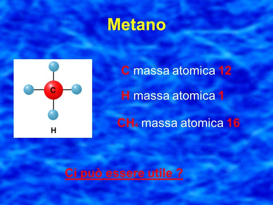 Il metano Il carbonio attrae i 4 elettroni dellidrogeno formando 4 legami che permettono di raggiungere lottetto