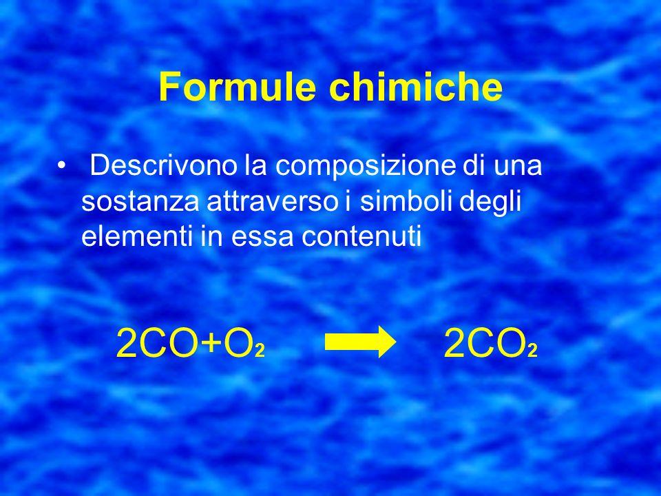 Metano C massa atomica 12 H massa atomica 1 CH 4 massa atomica 16 Ci può essere utile ?