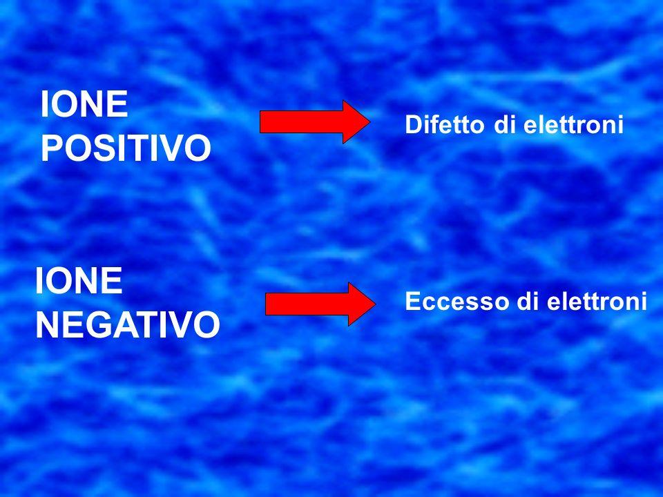 Gli ioni Gli atomi o le molecole sono generalmente neutri, cioè con uguale numero di protoni ed elettroni In determinate circostanze possono assumere