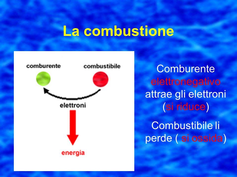 La combustione Si dice combustione qualunque reazione chimica nella quale un combustibile (sostanza ossidabile) reagisce con un comburente (sostanza o