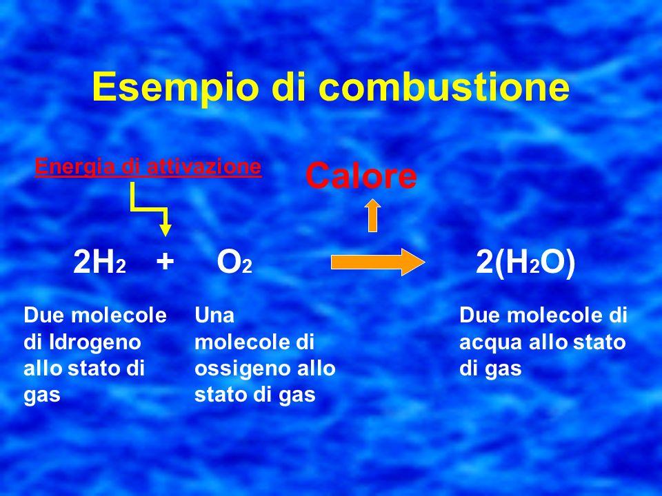 Oltre allossigeno, sono comburenti (ossidanti, elettronegativi) quelle sostanze che cedono facilmente lossigeno contenuto alimentando la combustione,