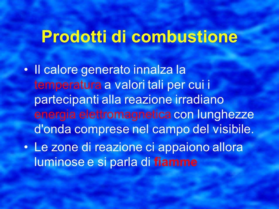 Classificazione delle combustioni COMBUSTIONE OMOGENEA (combustibile gassoso e comburente gassoso) COMBUSTIONE ETEROGENEA (combustibile liquido o soli