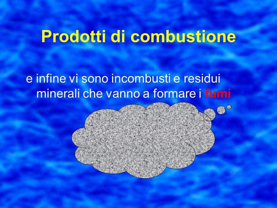 SostanzaProdotti tossiciProdotti maggiormente tossici PVCCO-CO2-HCl-Benzene- Toluene HCl-CO PoliammidiCO-CO2-HCNHCN-CO PoliesteriCO-CO2- HCN –HCl(per