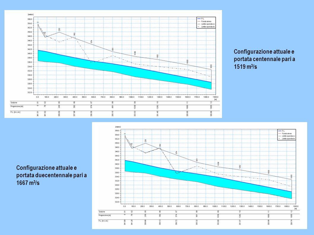 Configurazione attuale e portata centennale pari a 1519 m 3 /s Configurazione attuale e portata duecentennale pari a 1667 m 3 /s