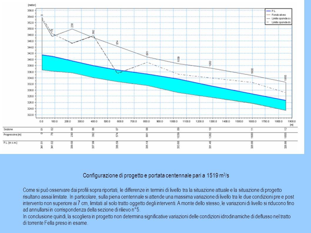 Come si può osservare dai profili sopra riportati, le differenze in termini di livello tra la situazione attuale e la situazione di progetto risultano