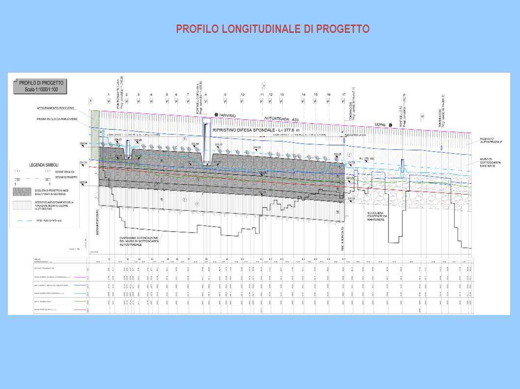 SEZIONE TIPO DI INTERVENTO La presente tipologia di intervento rappresenta la nuova difesa spondale che verrà realizzata in loc.tà Gazebo, per uno sviluppo pari a 380 m circa.