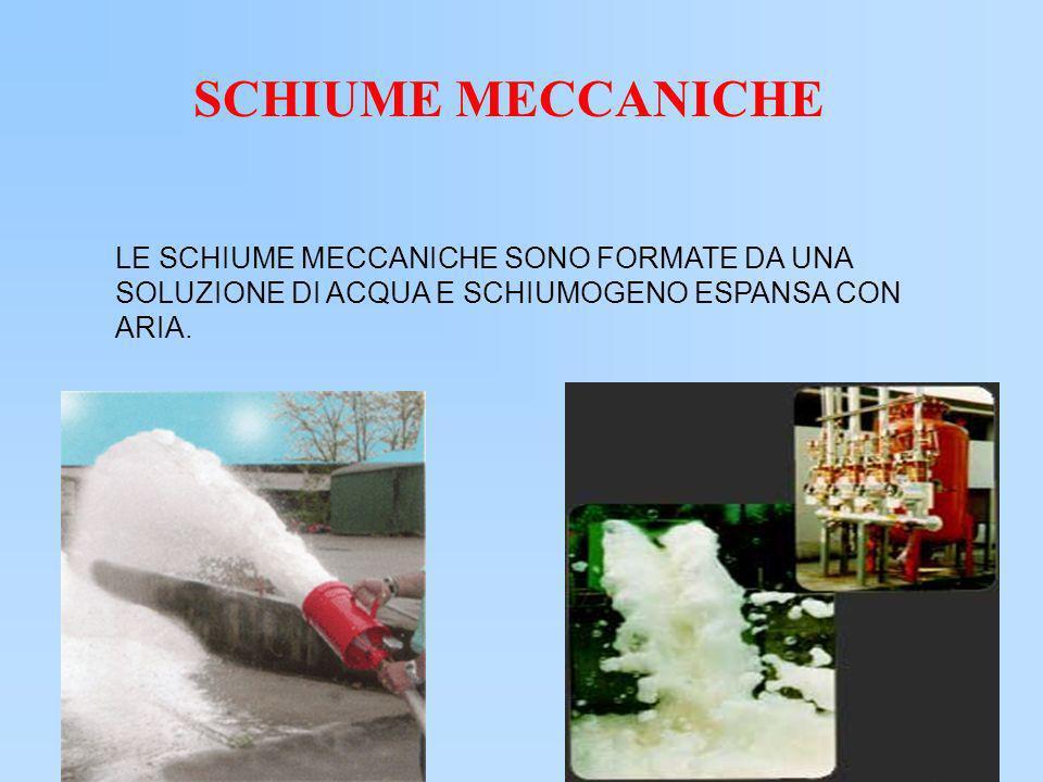 SCHIUME MECCANICHE LE SCHIUME MECCANICHE SONO FORMATE DA UNA SOLUZIONE DI ACQUA E SCHIUMOGENO ESPANSA CON ARIA.