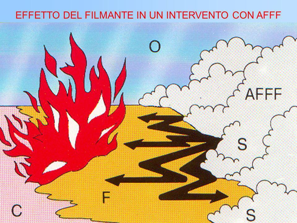 EFFETTO DEL FILMANTE IN UN INTERVENTO CON AFFF
