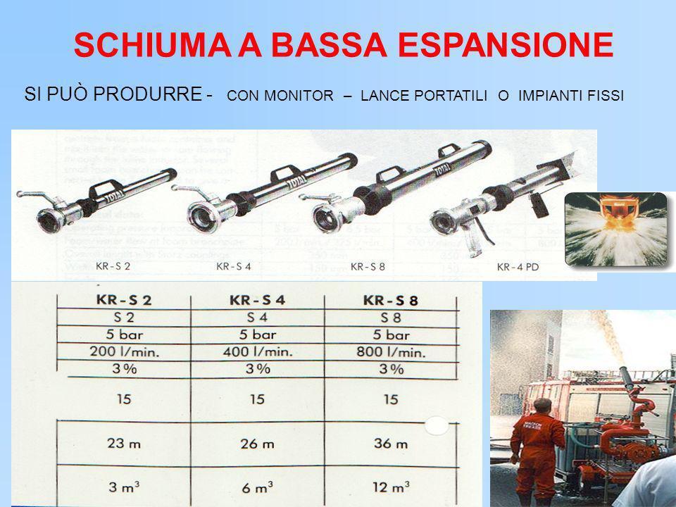 SCHIUMA A BASSA ESPANSIONE SI PUÒ PRODURRE - CON MONITOR – LANCE PORTATILI O IMPIANTI FISSI