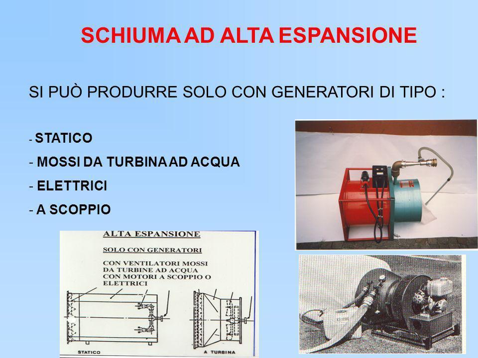SCHIUMA AD ALTA ESPANSIONE SI PUÒ PRODURRE SOLO CON GENERATORI DI TIPO : - STATICO - MOSSI DA TURBINA AD ACQUA - ELETTRICI - A SCOPPIO