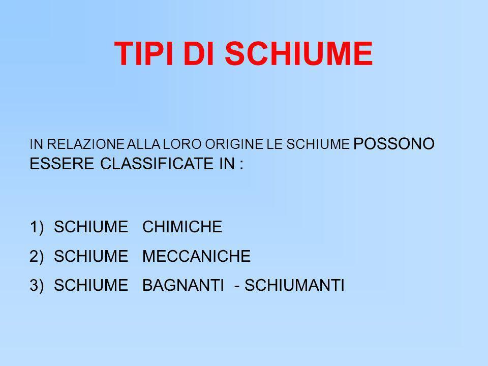 TIPI DI SCHIUME IN RELAZIONE ALLA LORO ORIGINE LE SCHIUME POSSONO ESSERE CLASSIFICATE IN : 1)SCHIUME CHIMICHE 2)SCHIUME MECCANICHE 3)SCHIUME BAGNANTI