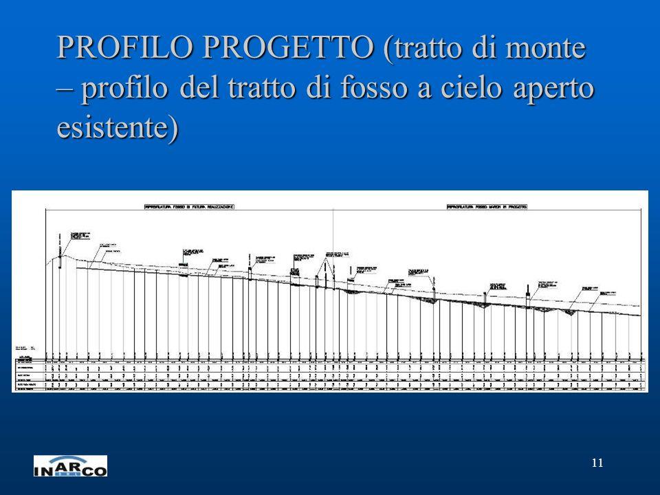 11 PROFILO PROGETTO (tratto di monte – profilo del tratto di fosso a cielo aperto esistente)