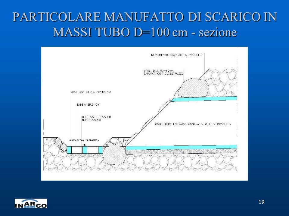 19 PARTICOLARE MANUFATTO DI SCARICO IN MASSI TUBO D=100 cm - sezione