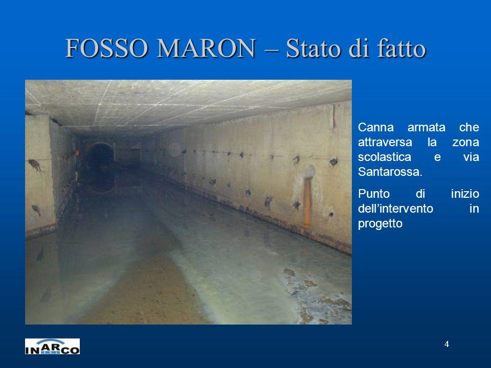 4 FOSSO MARON – Stato di fatto Canna armata che attraversa la zona scolastica e via Santarossa. Punto di inizio dellintervento in progetto
