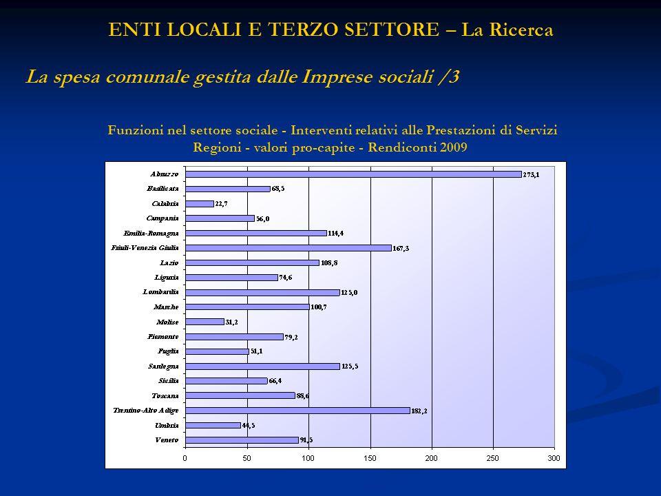 ENTI LOCALI E TERZO SETTORE – La Ricerca La spesa comunale gestita dalle Imprese sociali /3 Funzioni nel settore sociale - Interventi relativi alle Prestazioni di Servizi Regioni - valori pro-capite - Rendiconti 2009