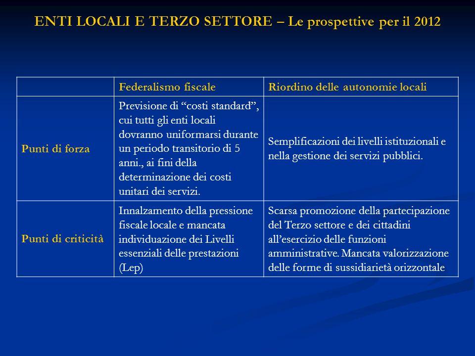 Federalismo fiscaleRiordino delle autonomie locali Punti di forza Previsione di costi standard, cui tutti gli enti locali dovranno uniformarsi durante un periodo transitorio di 5 anni., ai fini della determinazione dei costi unitari dei servizi.