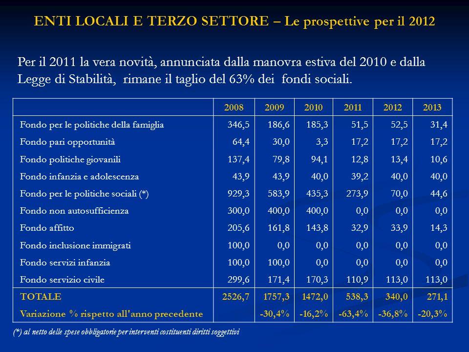 Per il 2011 la vera novità, annunciata dalla manovra estiva del 2010 e dalla Legge di Stabilità, rimane il taglio del 63% dei fondi sociali.